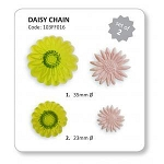 Daisy Chain Cutters